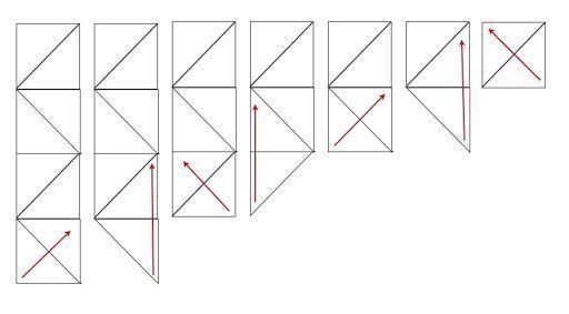 Triángulos de fresas y nutella - Doblado e la masa